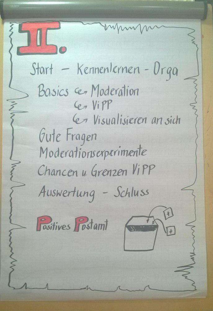 Programmtafel zum Kurs Moderation und Visualisierung