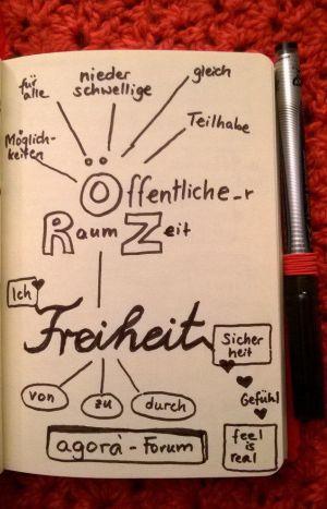 Fachtag Skizzenbuch Freiheit
